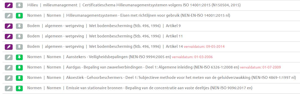 Vervaldata beschikbaar per registerregel