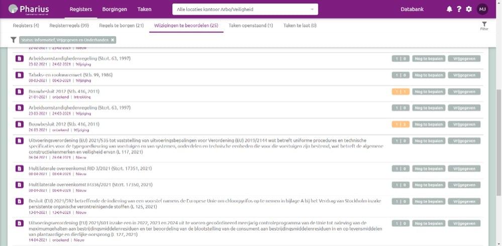 Screenshot Pharius applicatie