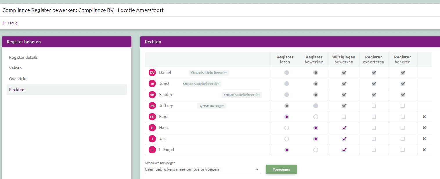 Gebruikersrechten op register